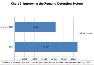 Chart 2 Remand-page-001