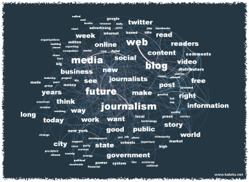 FutureJournalism-LN-BLOGS-2008-2010