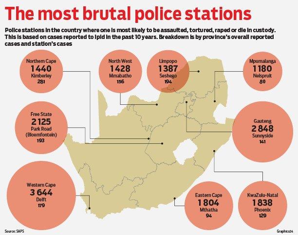 Most brutal police stations